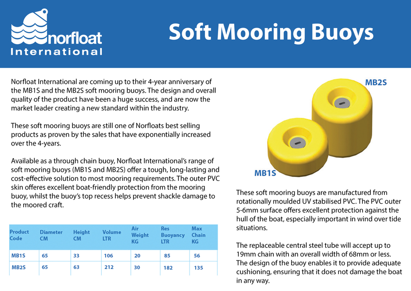 Norfloat International Rotational Moulded Buoys
